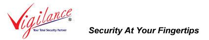 Vigilance Fingerprint Time Attendance System